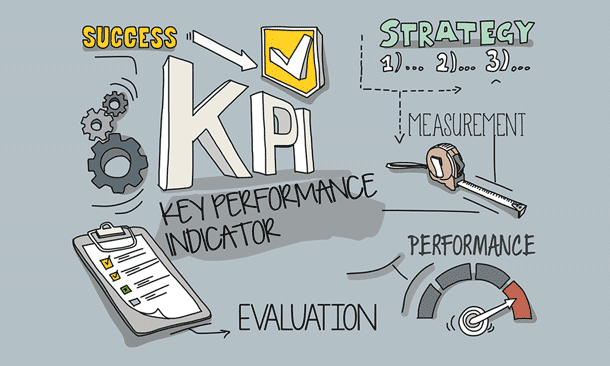 KPI Metrics for a small business