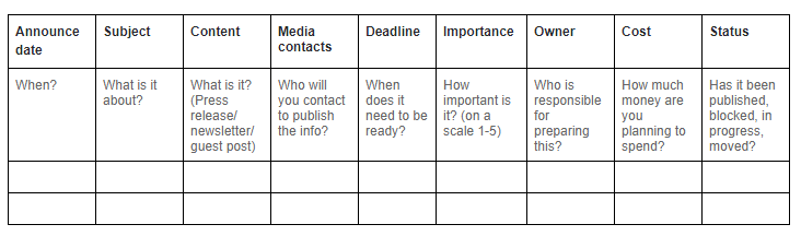 pr media plan template
