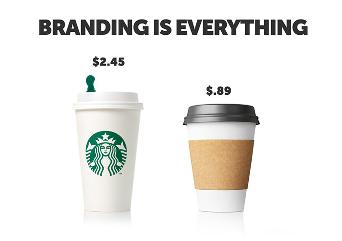 Brand is everything