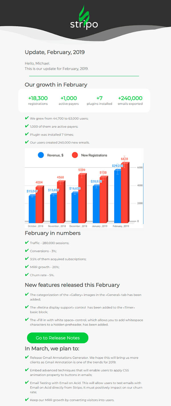 Month report email example