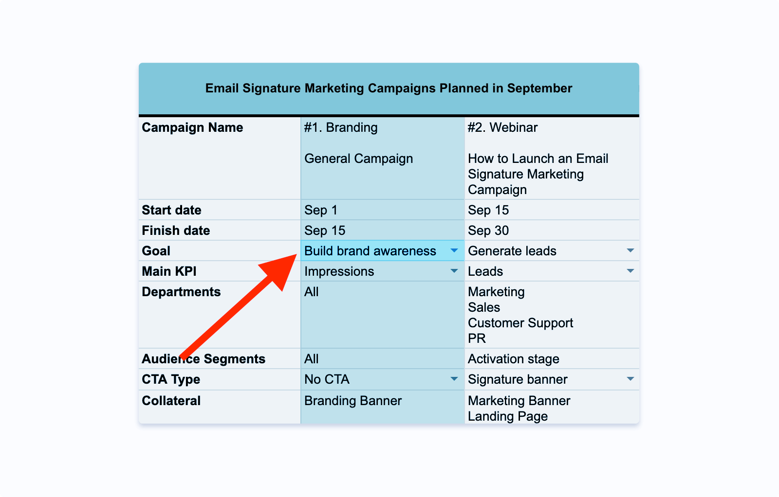 Email signature marketing plan