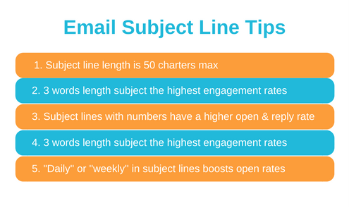Tips for Email Subject Line