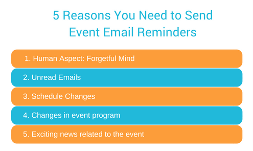 reasons to send event email reminder